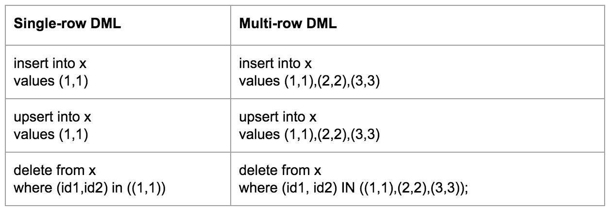 multi-row-dml-1