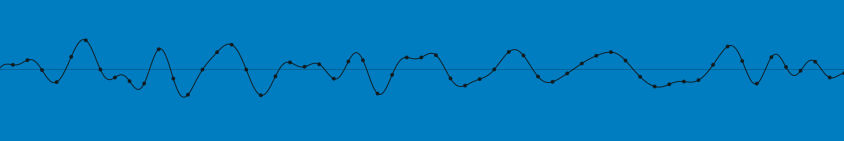 Ableton Live zoom waveform
