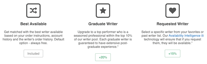 ultius.com has different writer type options