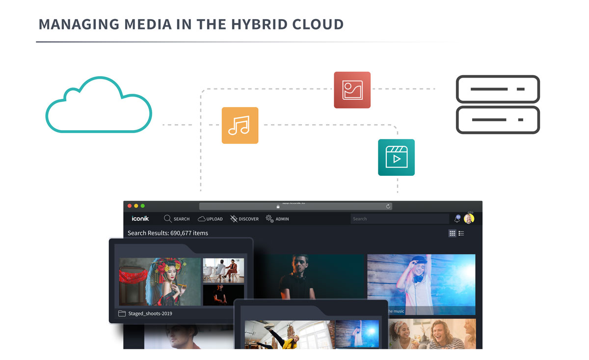 Media management in the hybrid cloud