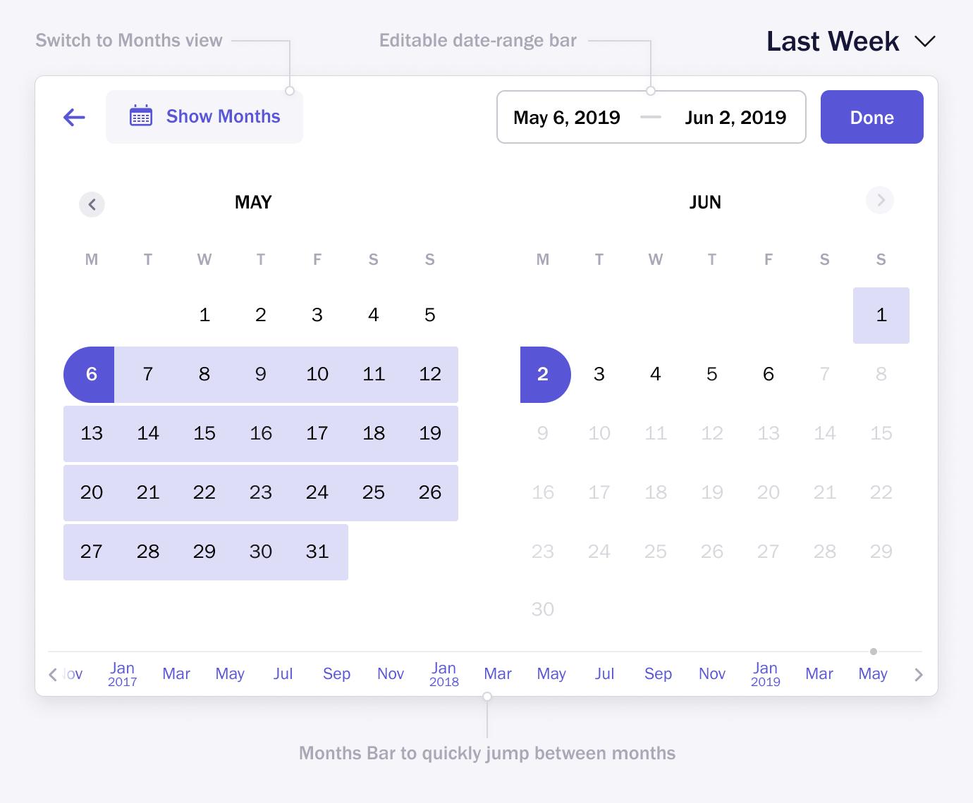 DatePicker Dates View