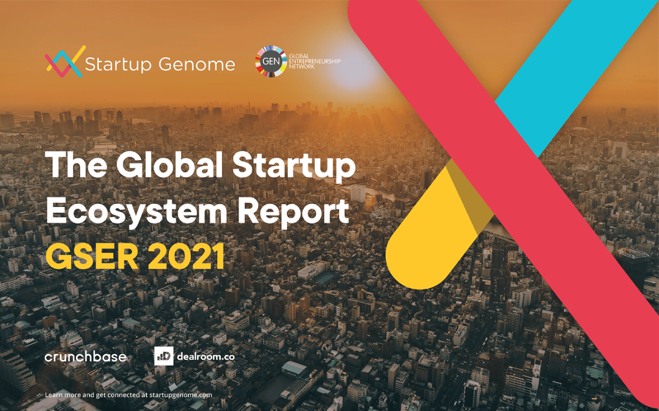 Startup Genome Global Eco ecosystem ecosystem <Eco></Eco>