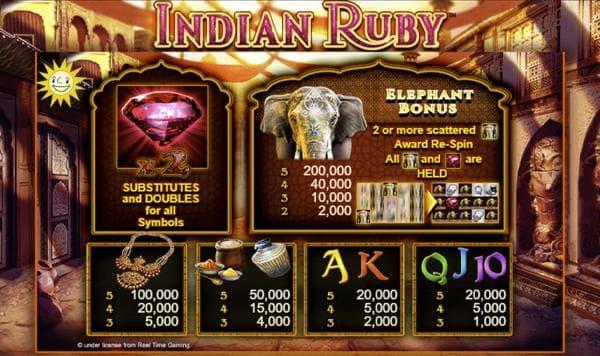 Merkur Slot Indian Ruby Auszahlungstabelle