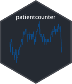 patientcounter