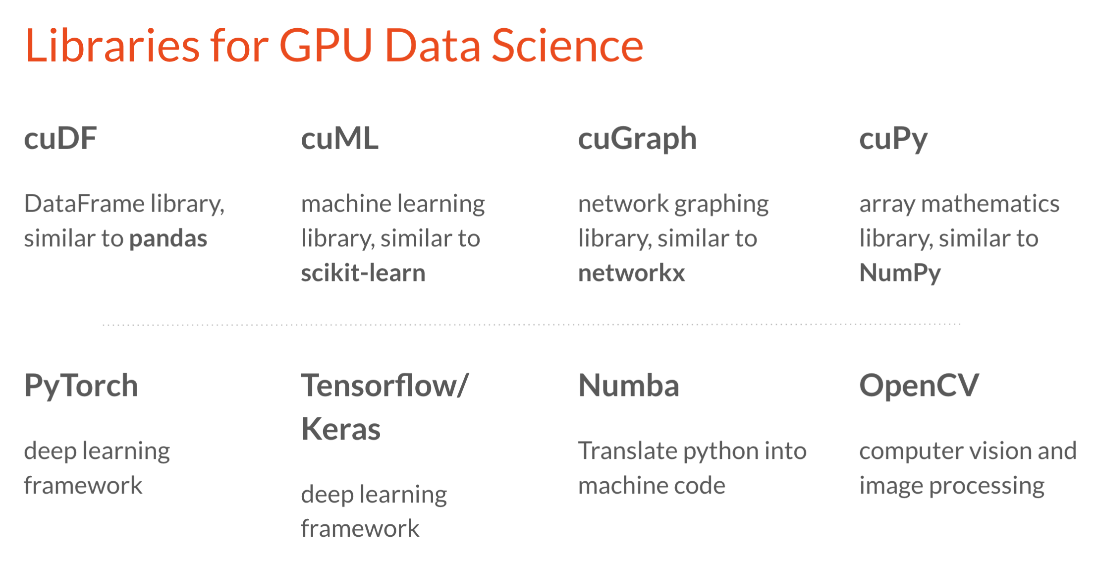 table of libraries for GPU machine learning