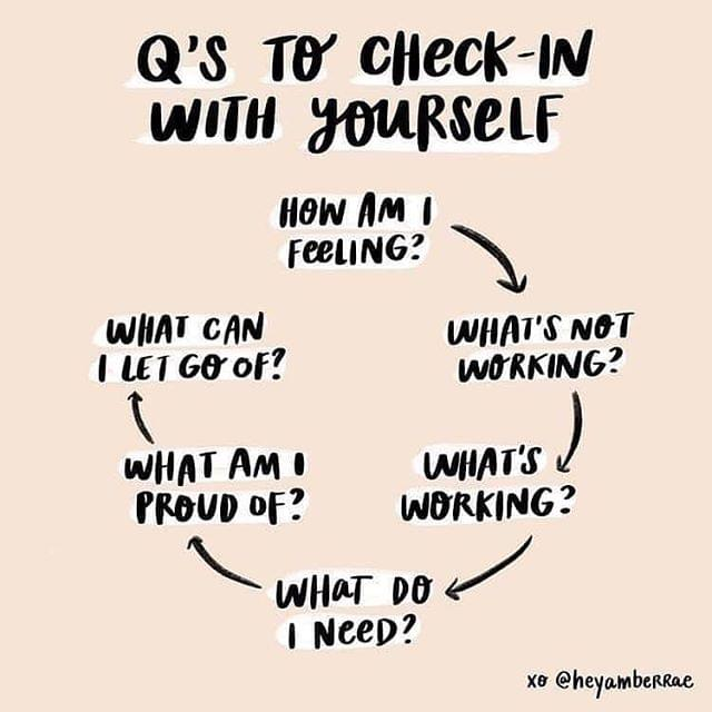 Q's to check-in with yourself