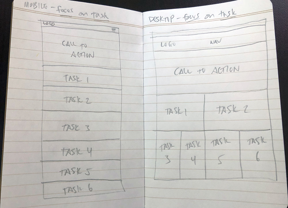 Photo of notebook with UX wireframes