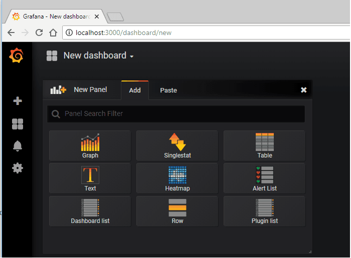 Grafana New Dashboard