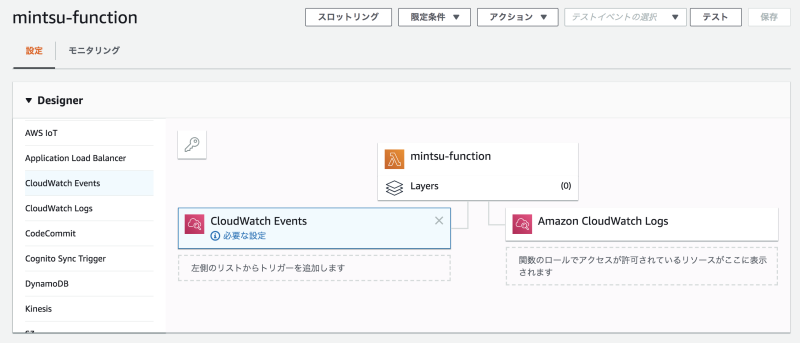 CloudWatch Event