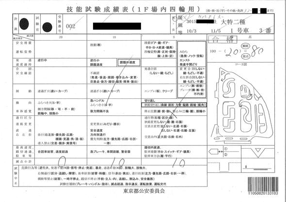 技能試験成績表 1F場内四輪用 2018/11/05 東京都公安委員会