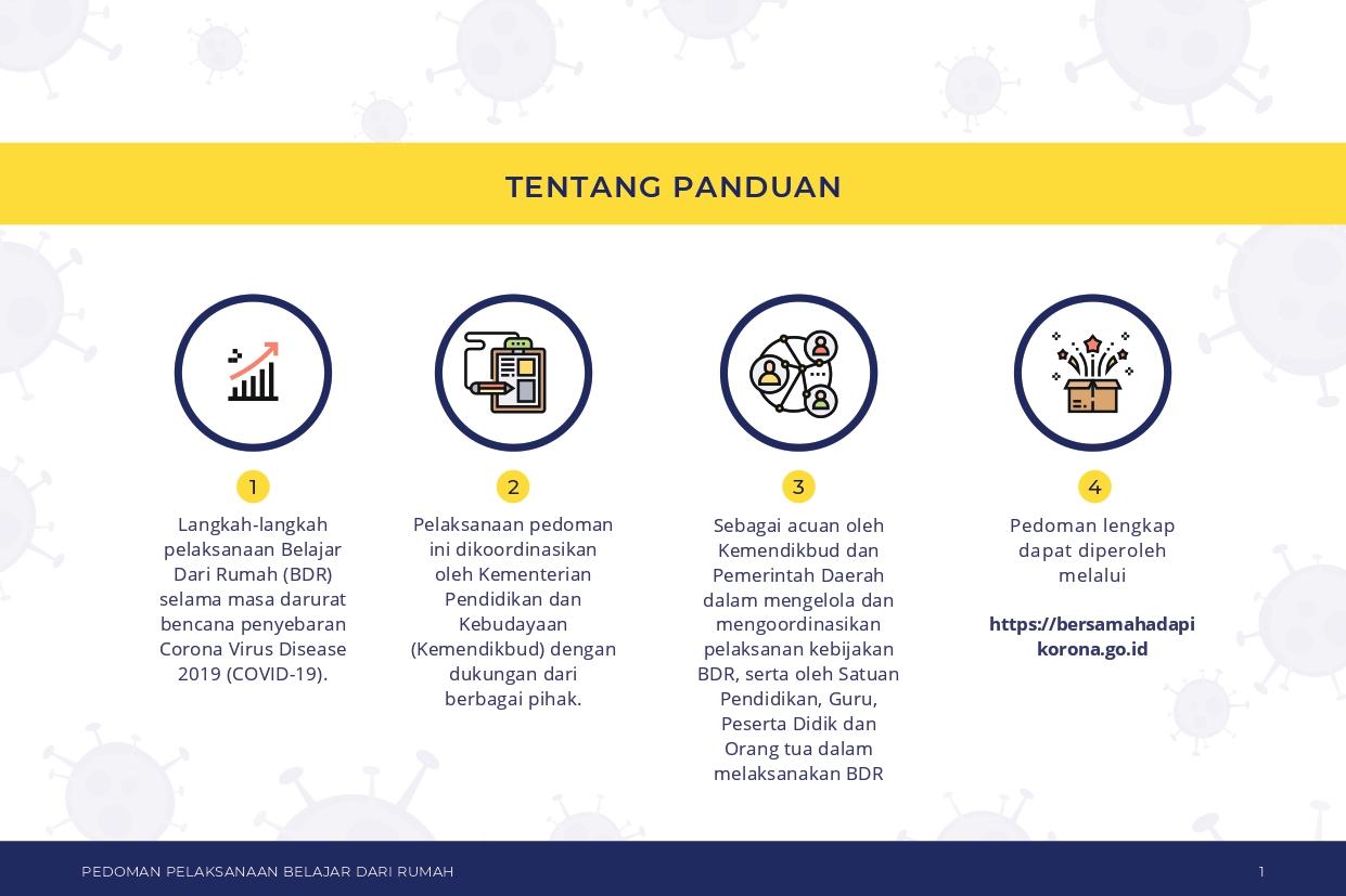 Infografis Pedoman Belajar Dirumah