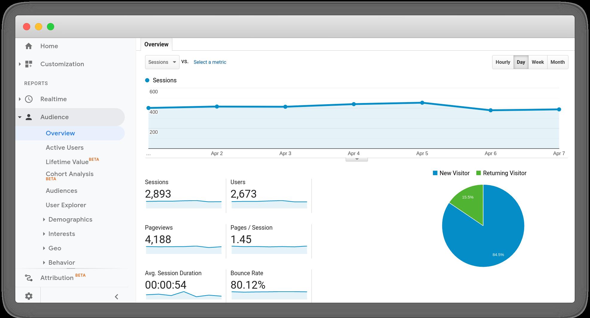 Web Analytics, GDPR and is Google Analytics GDPR compliant?