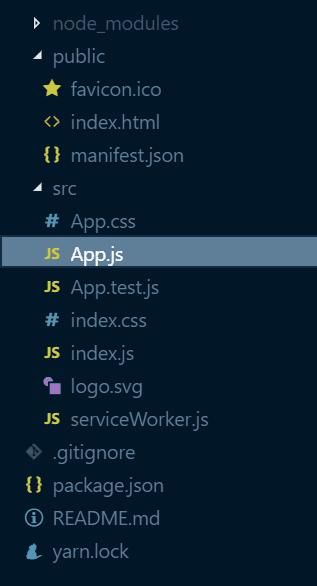Default Create React App Project Structure
