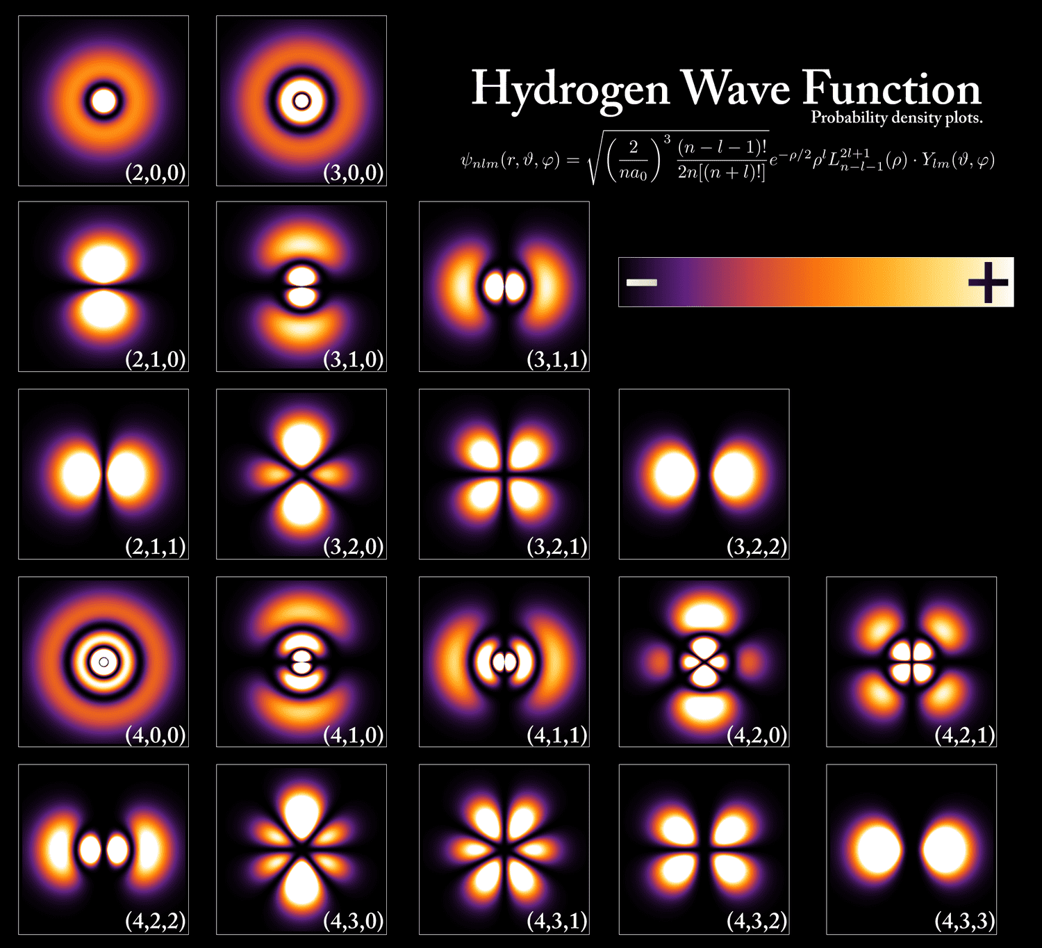 hydrogen-wave-functions