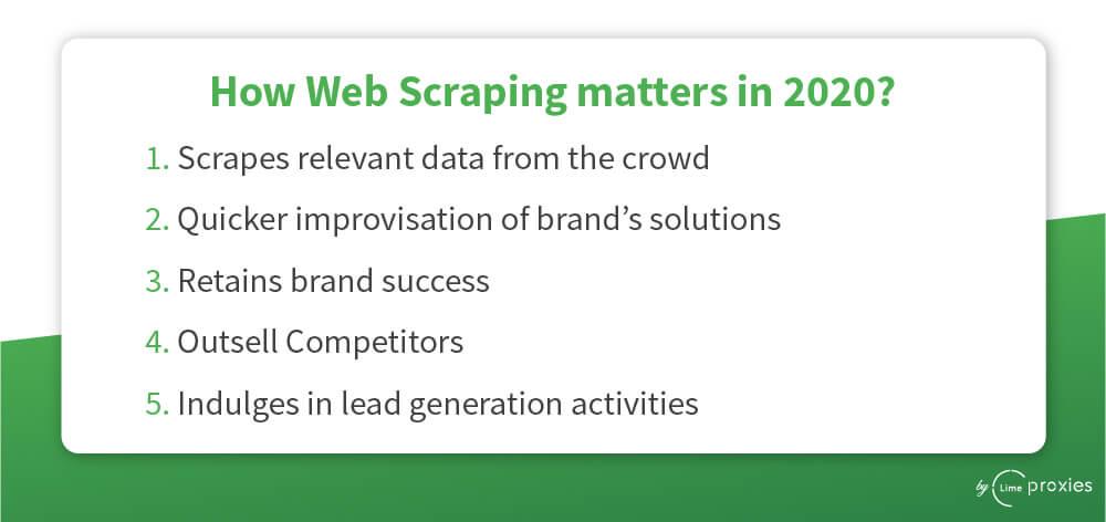 future of web scarping