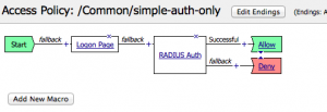 simple-auth-only