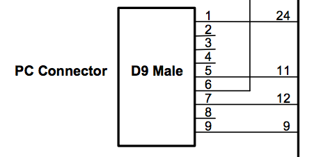 Official wiring diagram for M48 serial port