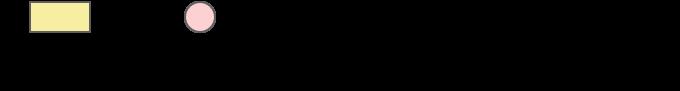LSTM-Operations-Symbols
