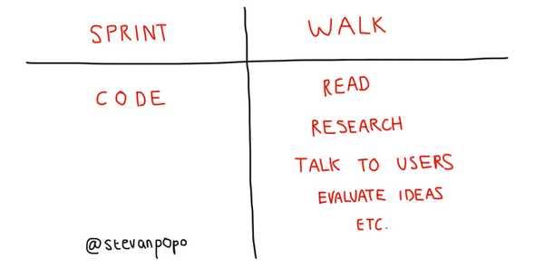 walks vs sprints