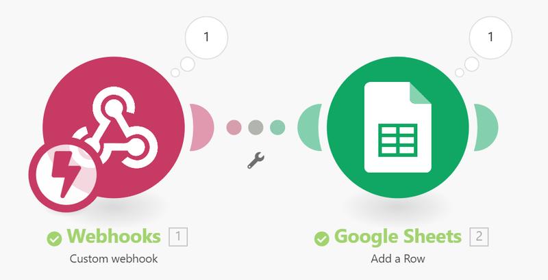 Test the scenario between integromat and google sheets
