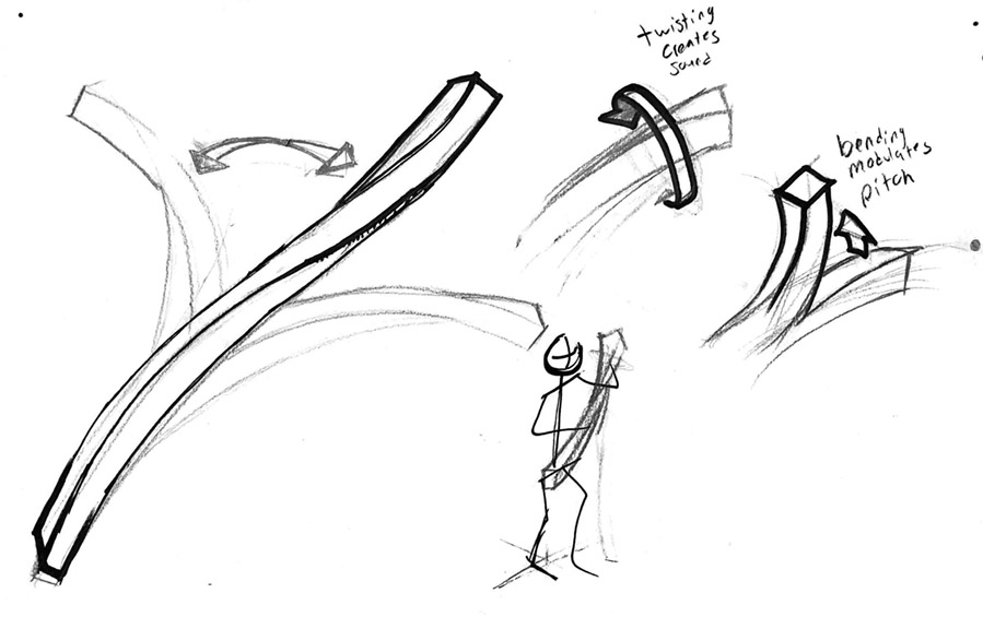 Sketch of a long, rectangular instrument that is bent and twisted