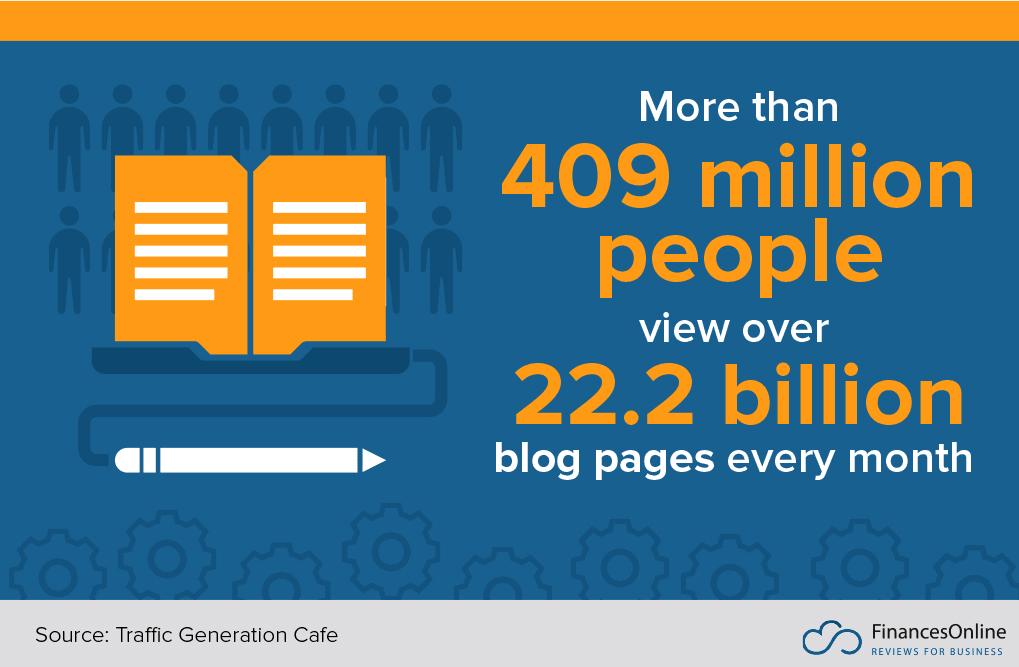 Blogging facts