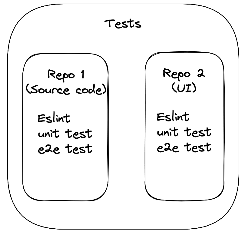 images/tests.png