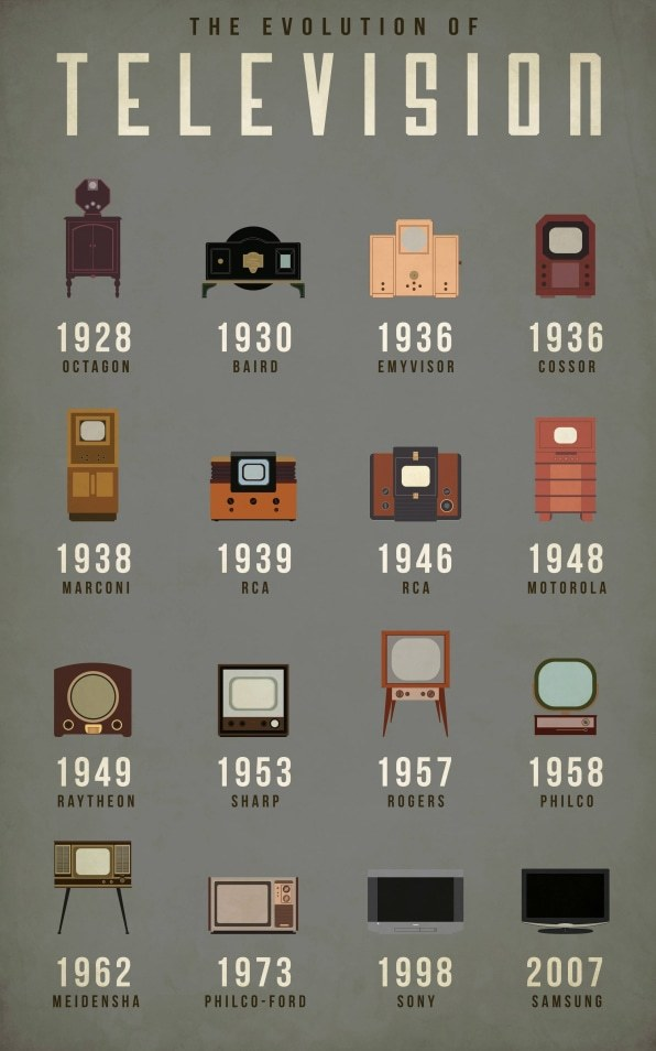 What S The Future Of User Experience Design