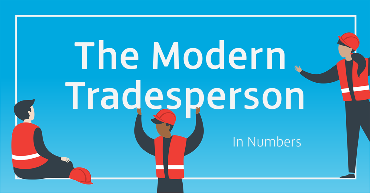 The Modern Tradesperson in Numbers Infographic