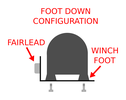 Winch in a Foot Down Configuration