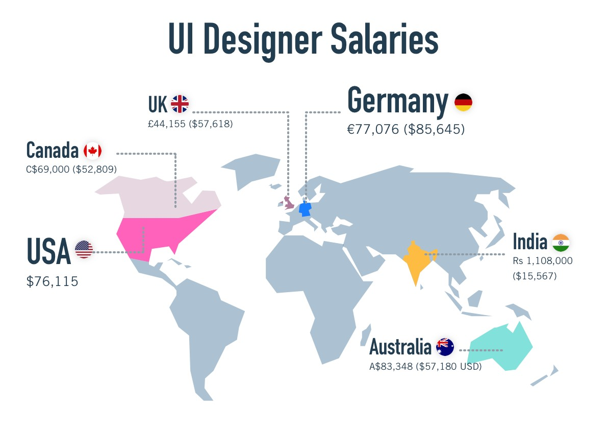 A map depicting UI designer salaries in different locations around the world