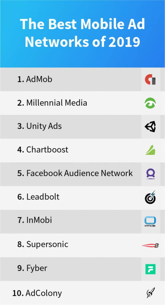 BEST MOBILE APP AD NETWORK OF 2019
