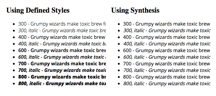 Comparison of Synthesized Font Styles