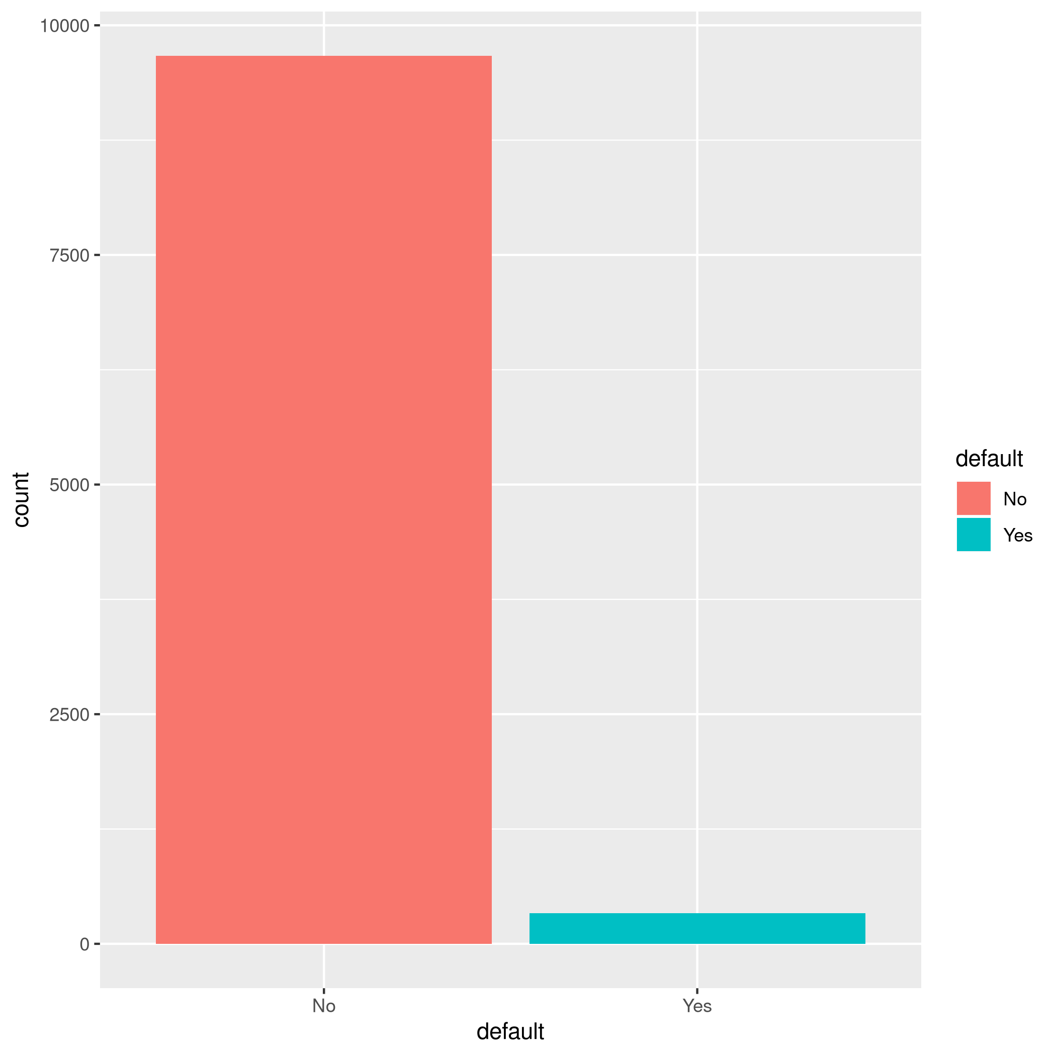 Figure 1: MLR3 Visualizations