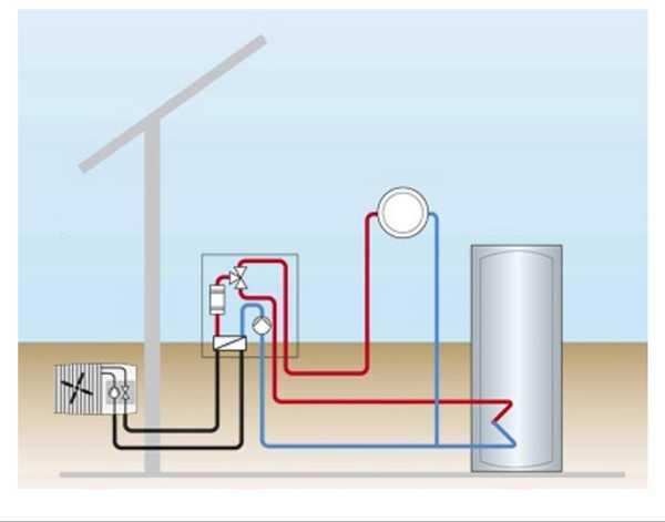 Afbeelding lucht/water warmtepomp systeem