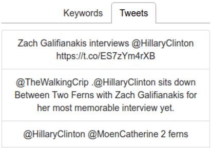 twitter sentiment analysis