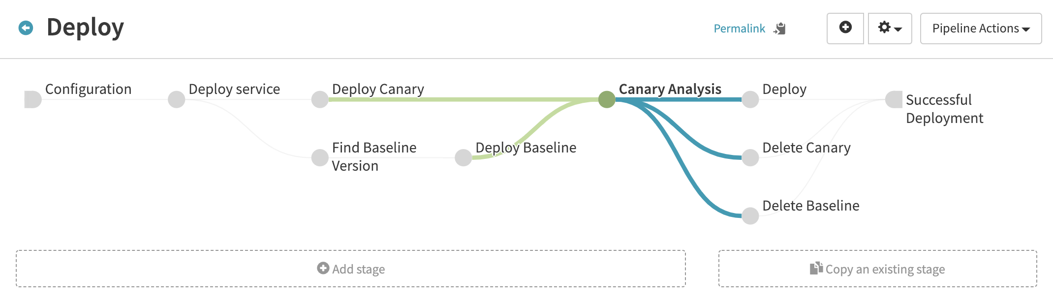 The deploy pipeline