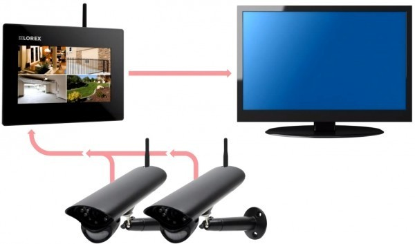 Lorex LW2702 Wireless 2 Camera CCTV Security System