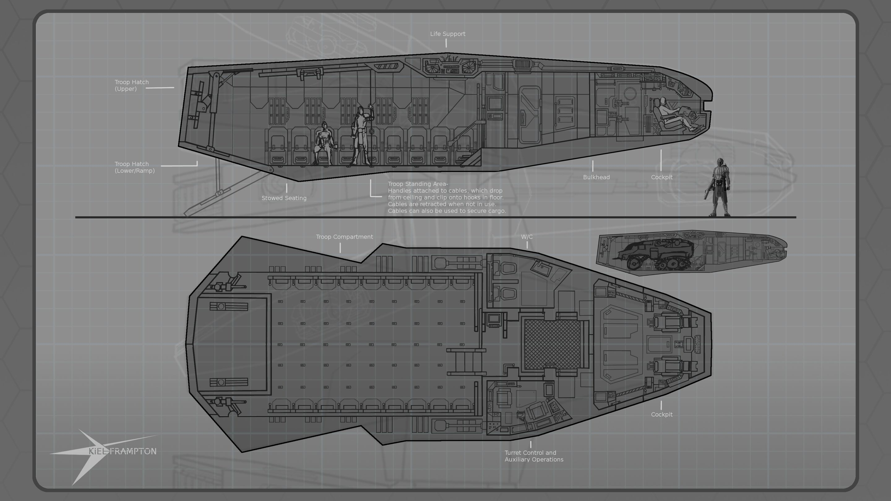 Rfitblade: Dropship Cross-Section