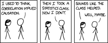 comics correlation