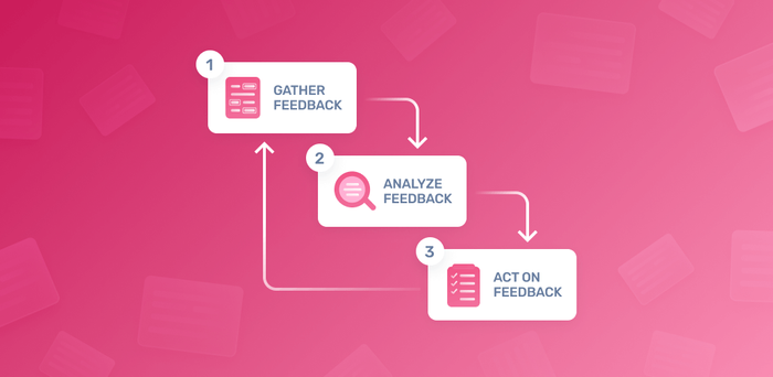 What Is A Feedback Loop in Business & How to Set It Up