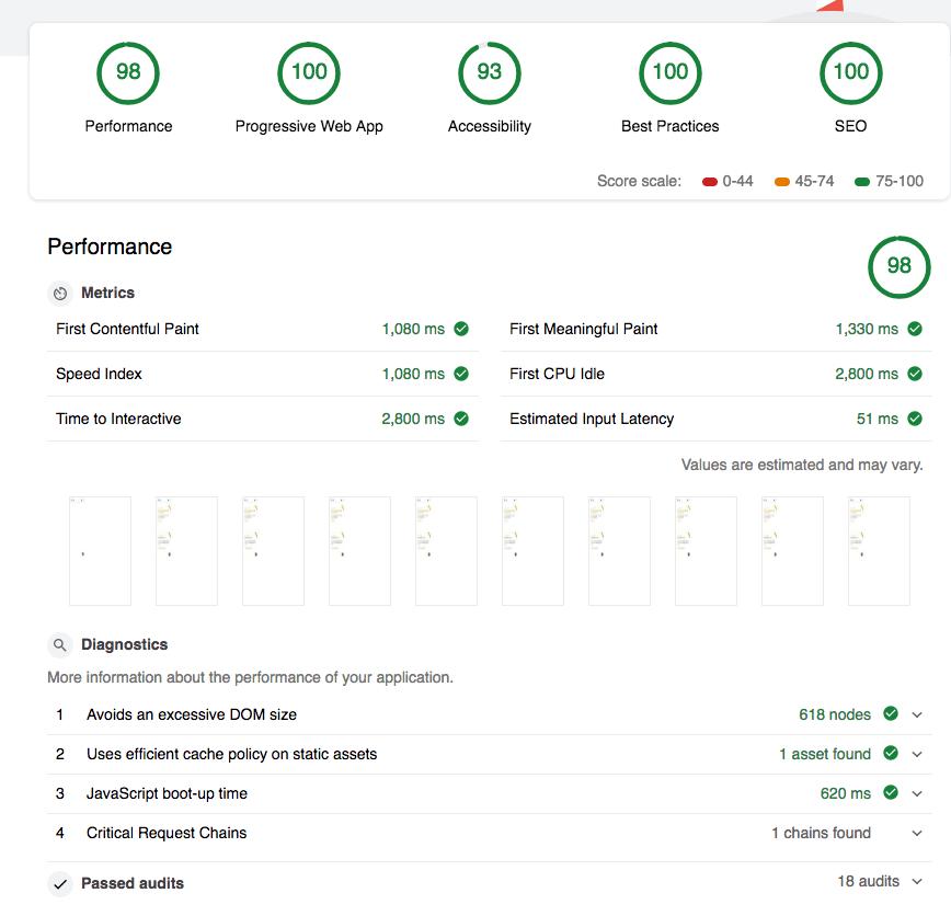 Um screenshot indicando que a performance da pagina era de 98. E o antes indicador vermelho, agora é verde e com o valor de 618.