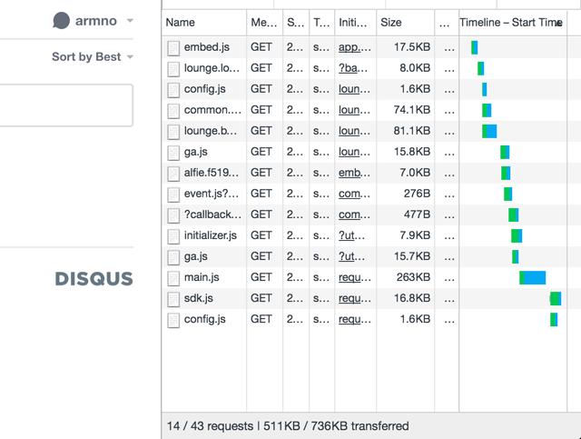 JavaScript ทั้งหมดที่ถูกโหลดจาก Disqus ขนาดรวมเกือบ 500KB