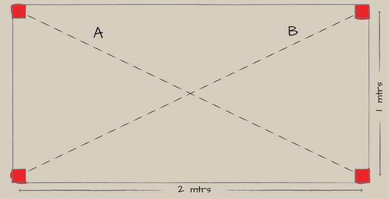 A birds-eye schematic of Module 7 displaying it's 1.5m x 2.5m footprint