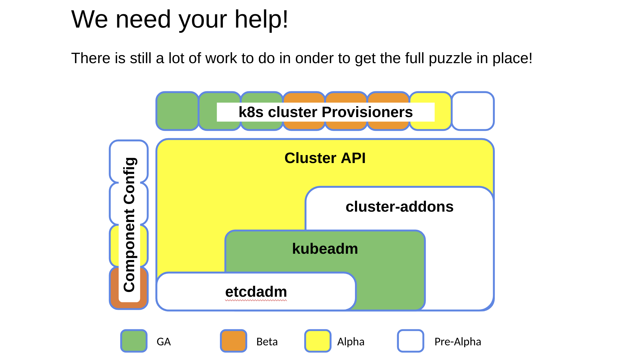 Automated High Availability in kubeadm v1 15: Batteries