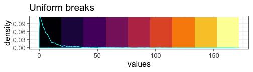 plot of chunk uniform-color-breaks-detail