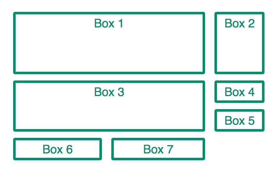 CSS Grid Layout: Introduction ← Alligator io