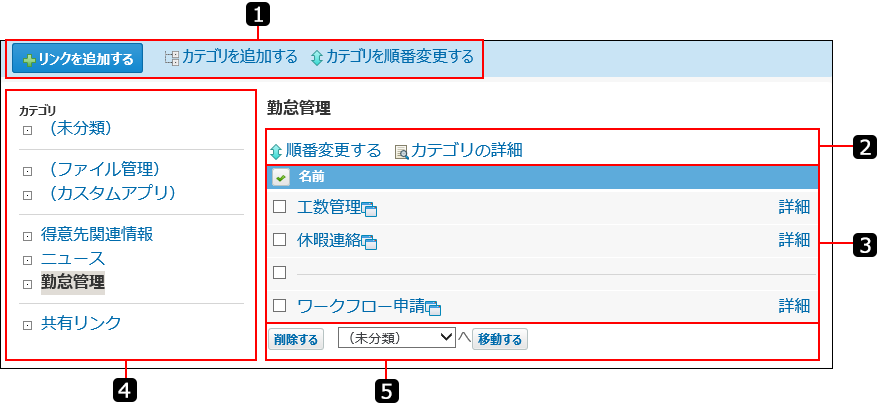 リンクの一覧画面を説明する番号付き画像