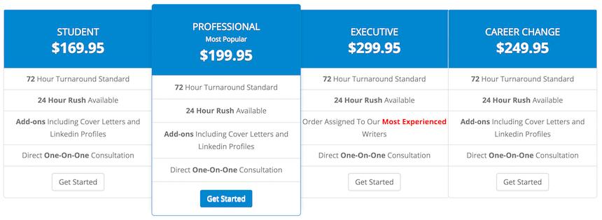 resume writers reviews