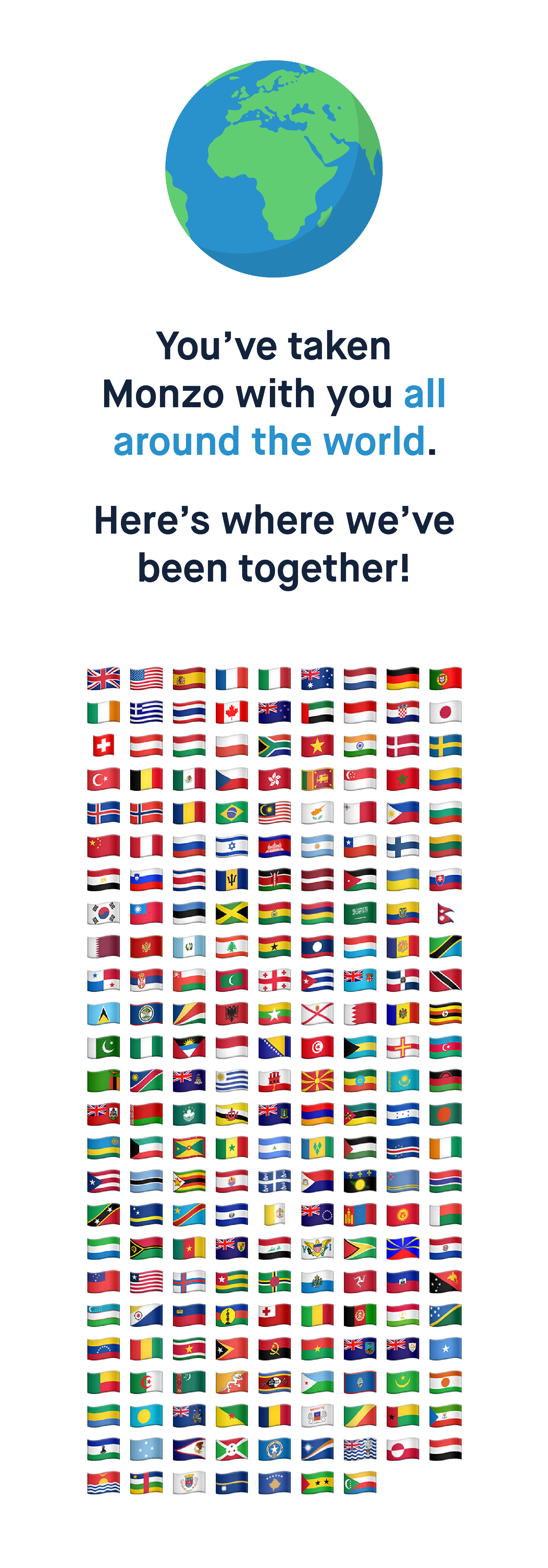 List of all the countries people have used Monzo in